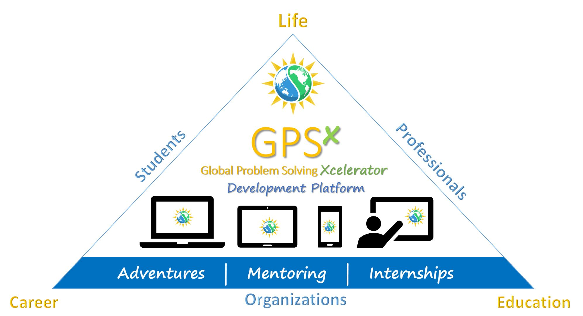 gpsx-graphic-overview